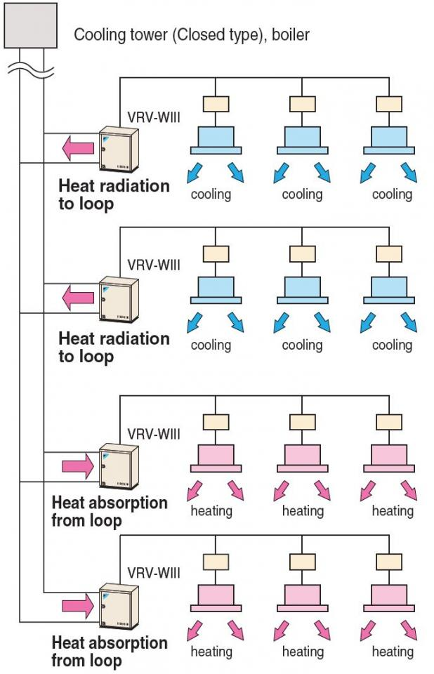 Piping    Diagram    For Vrv System New    Wiring       Diagram    2018